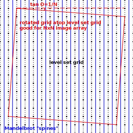 schematic grid